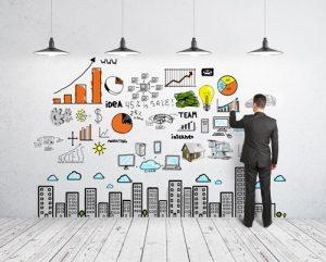 Tầm quan trọng của Nghiên cứu thị trường